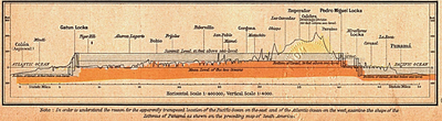 1923 illustrates the elevations through which the canal cuts across the isthmus.
