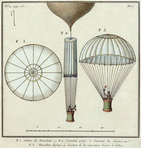 André-Jacques Garnerin parachute